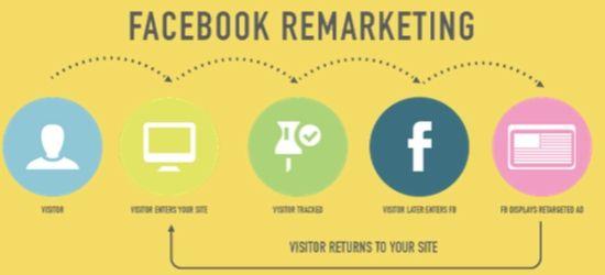 pva facebook accounts free